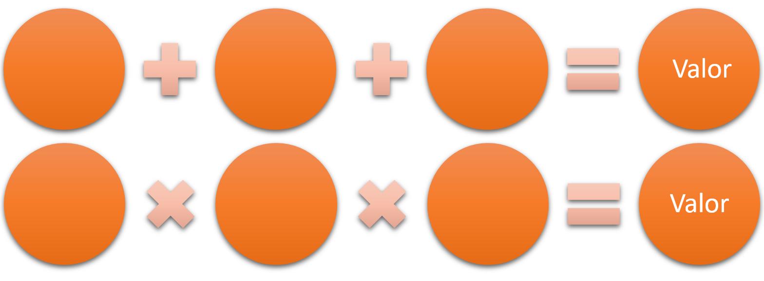 cadena-de-valor-sumatorio-multiplicador