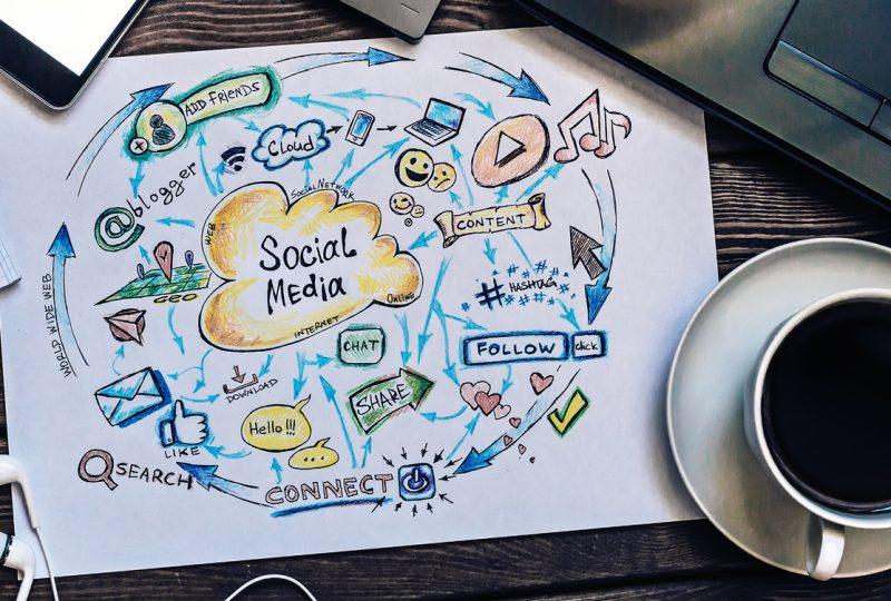 Los retos para las redes sociales de empresa